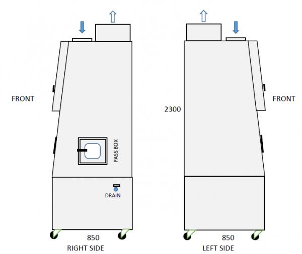 Gambar-Skema-Biohazard-Safety-Cabinet-Class-III